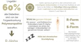 R-Alpha-Liponsaeure-Infografik